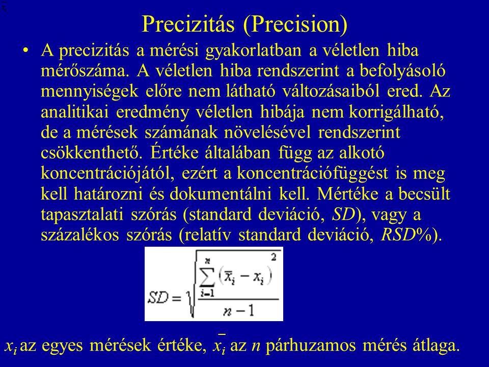 Precizitás (Precision)