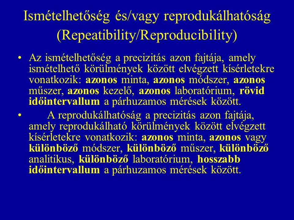 Ismételhetőség és/vagy reprodukálhatóság (Repeatibility/Reproducibility)