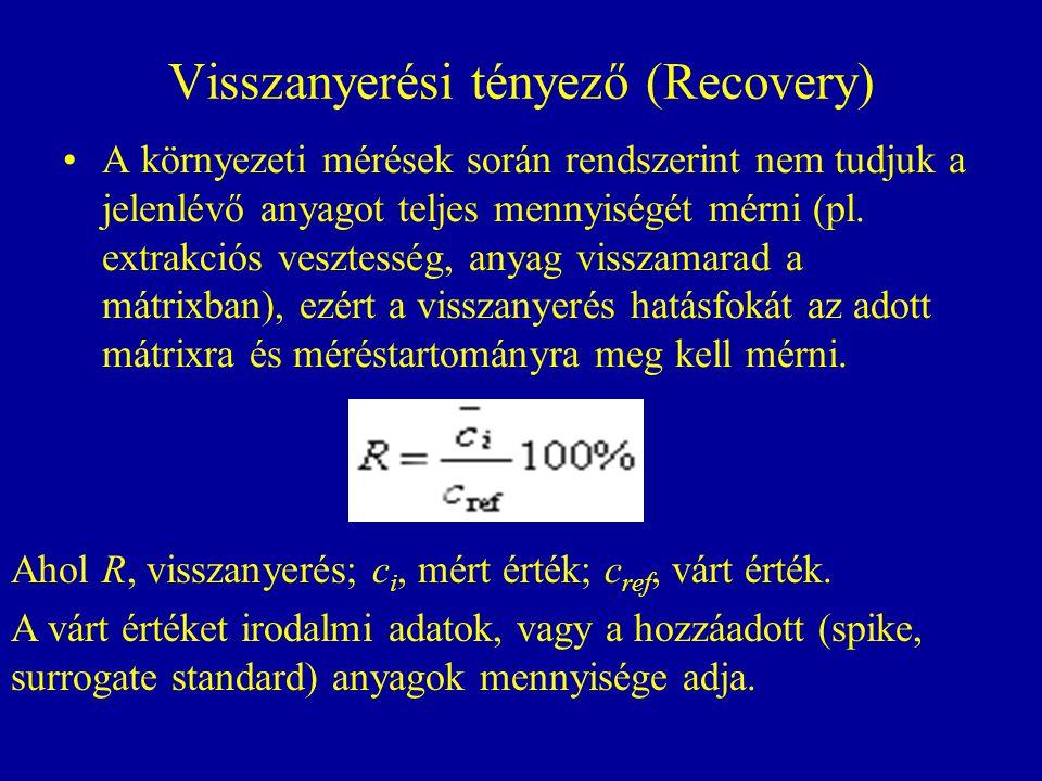 Visszanyerési tényező (Recovery)