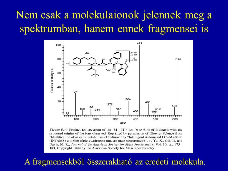 Nem csak a molekulaionok jelennek meg a spektrumban, hanem ennek fragmensei is