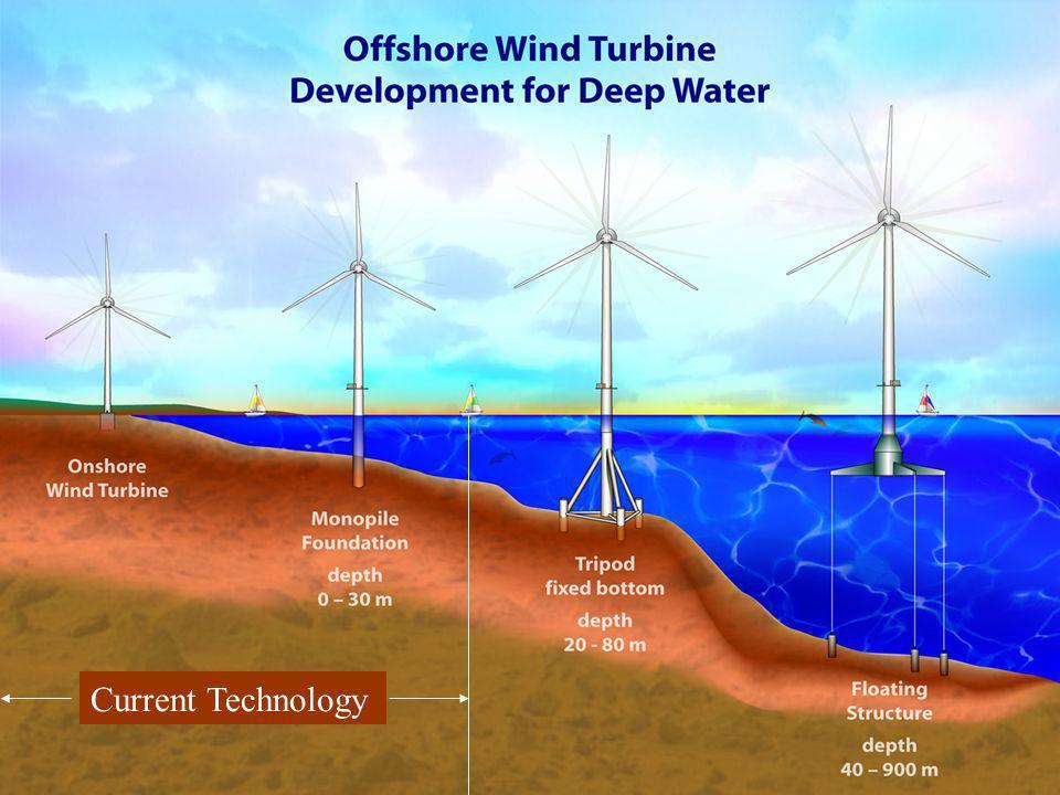 Deep Water Wind Turbine Development