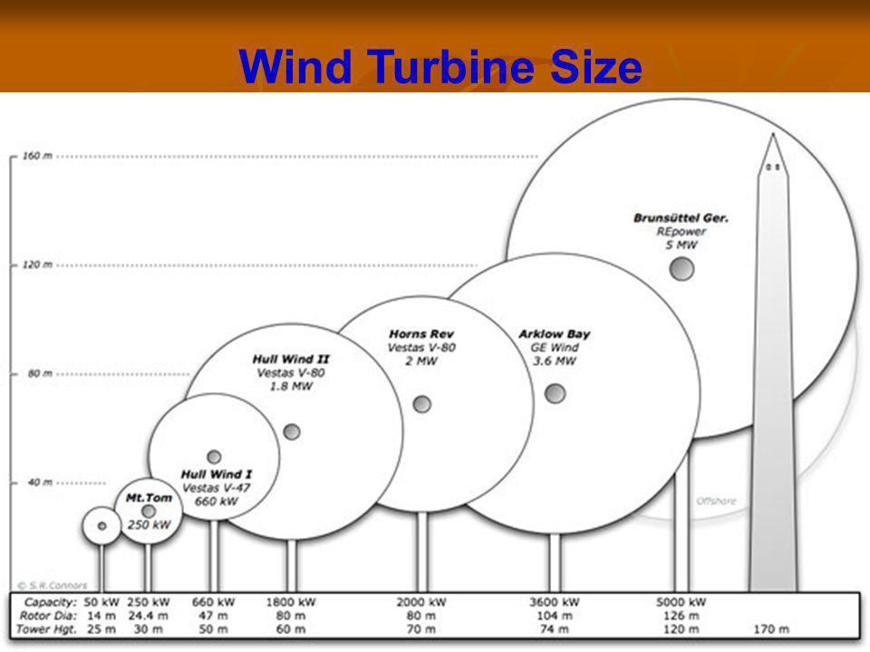 Wind Turbine Size