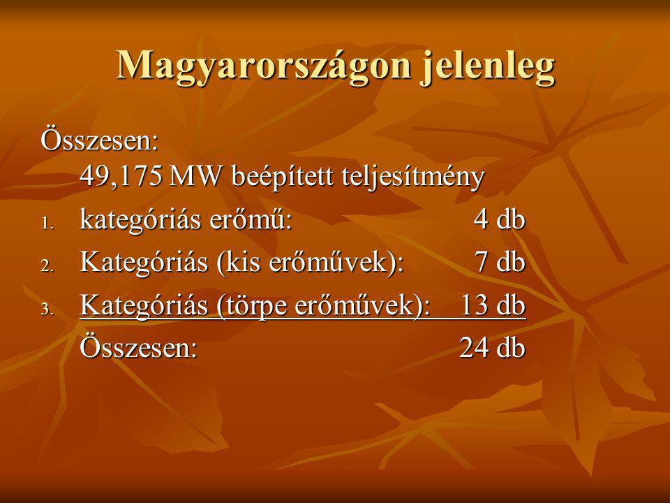 Magyarországon jelenleg