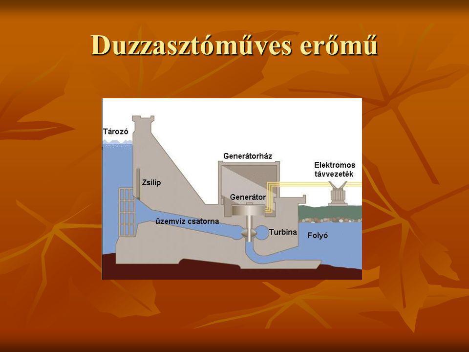 Duzzasztóműves erőmű