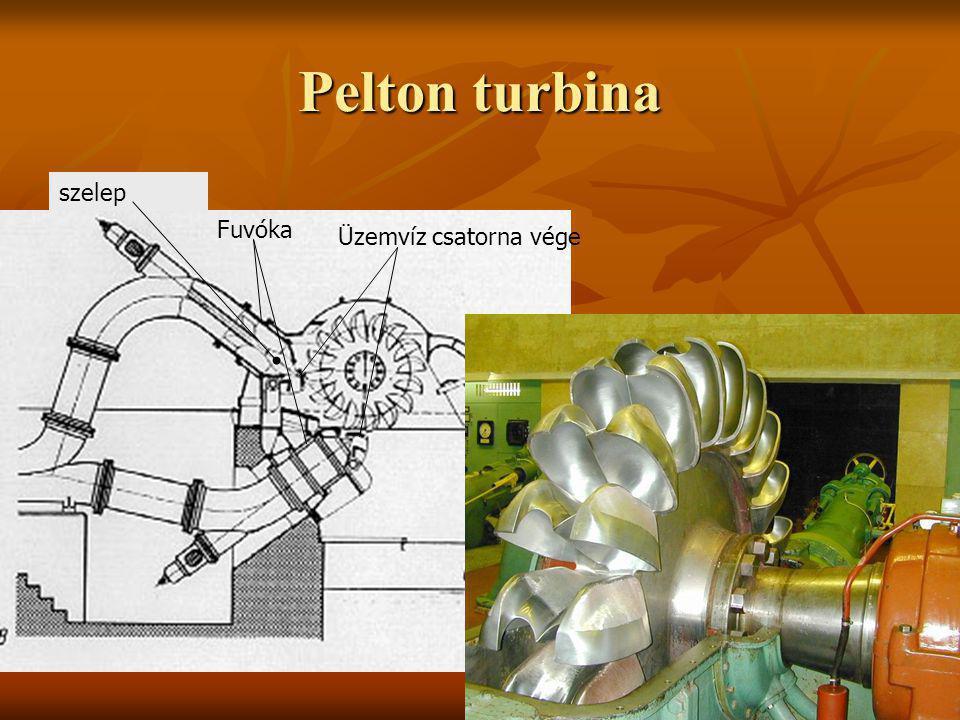 Pelton turbina szelep Fuvóka Üzemvíz csatorna vége