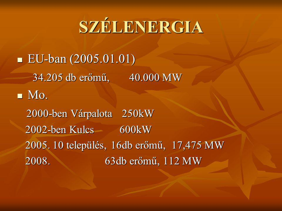 SZÉLENERGIA EU-ban (2005.01.01) 34.205 db erőmű, 40.000 MW Mo.