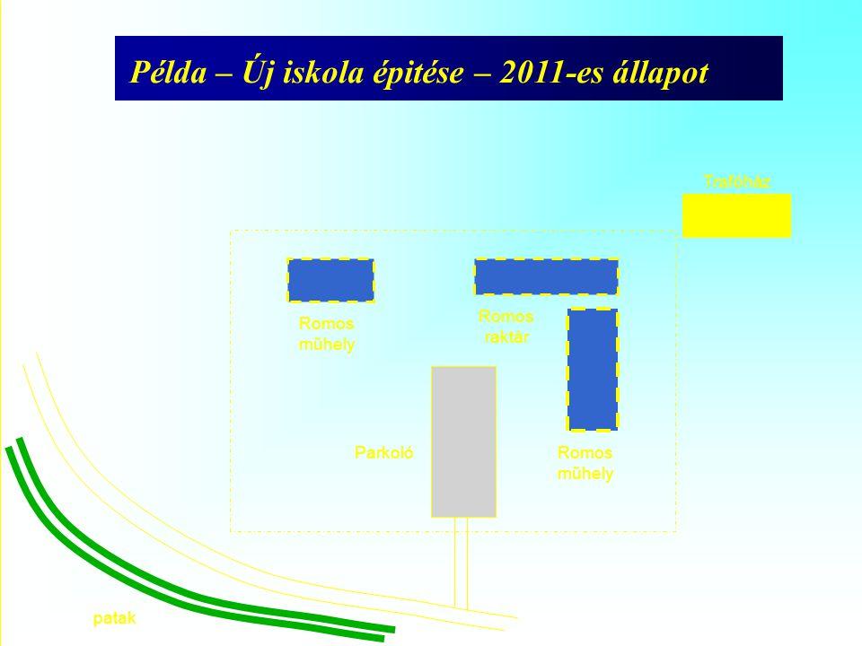 Példa – Új iskola épitése – 2011-es állapot