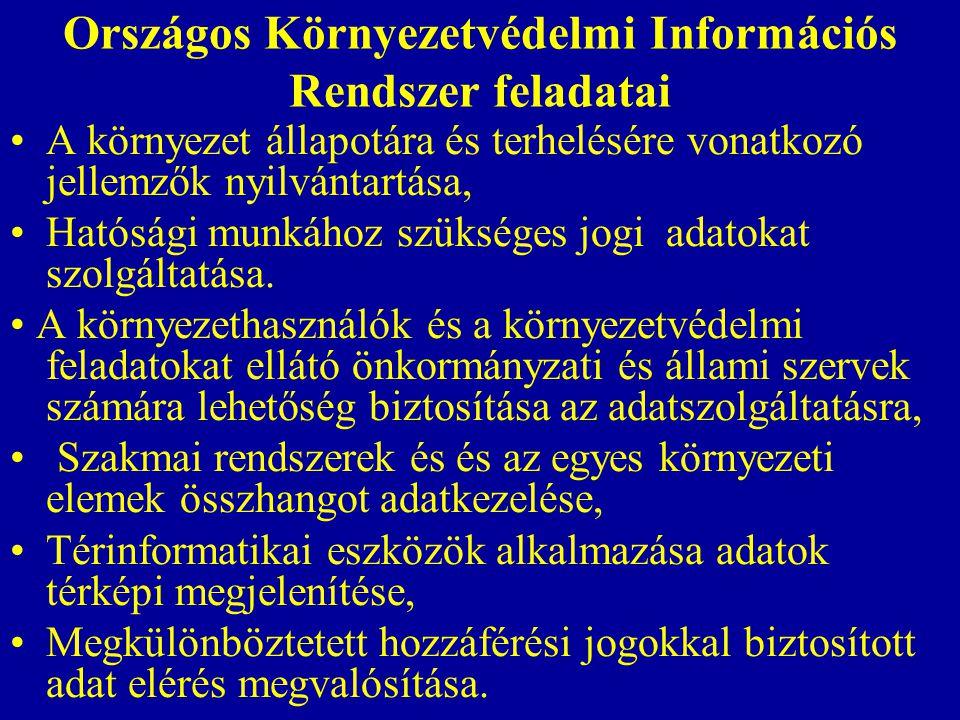 Országos Környezetvédelmi Információs Rendszer feladatai