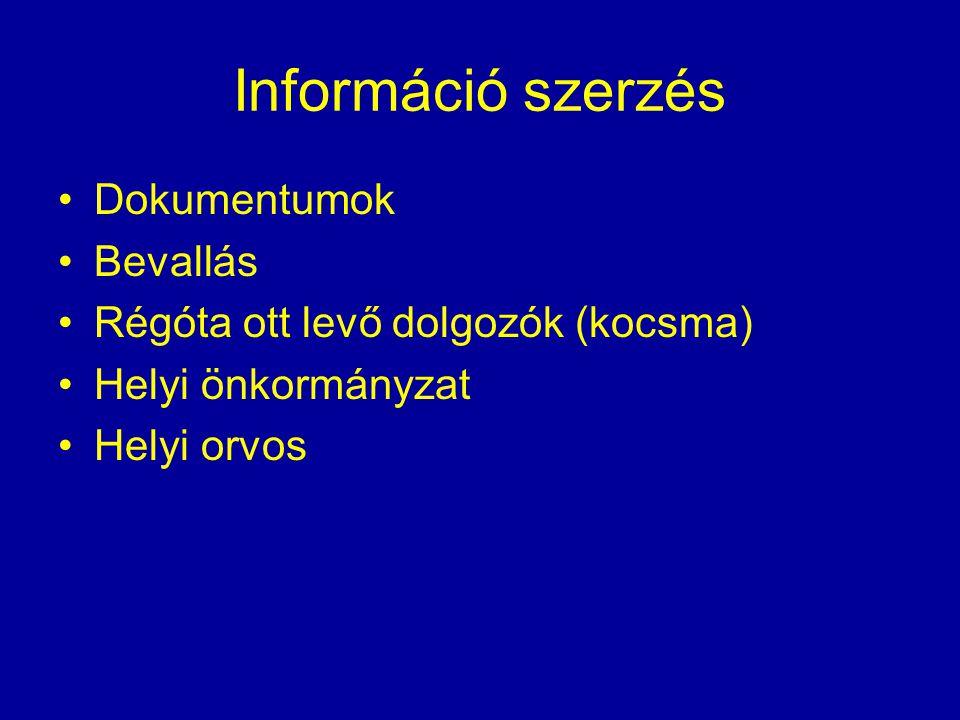 Információ szerzés Dokumentumok Bevallás