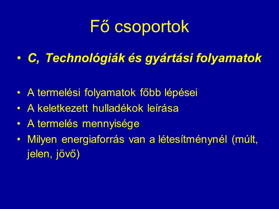 Fő csoportok C, Technológiák és gyártási folyamatok