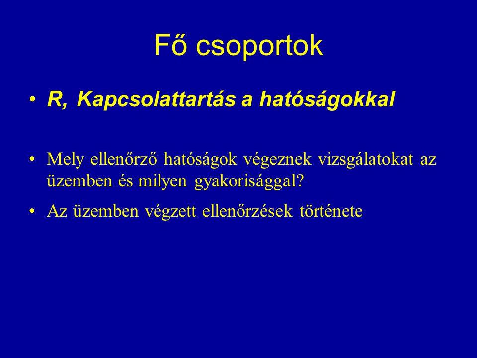 Fő csoportok R, Kapcsolattartás a hatóságokkal
