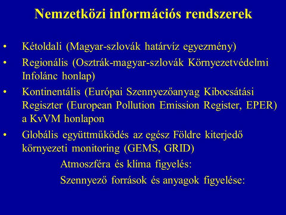 Nemzetközi információs rendszerek
