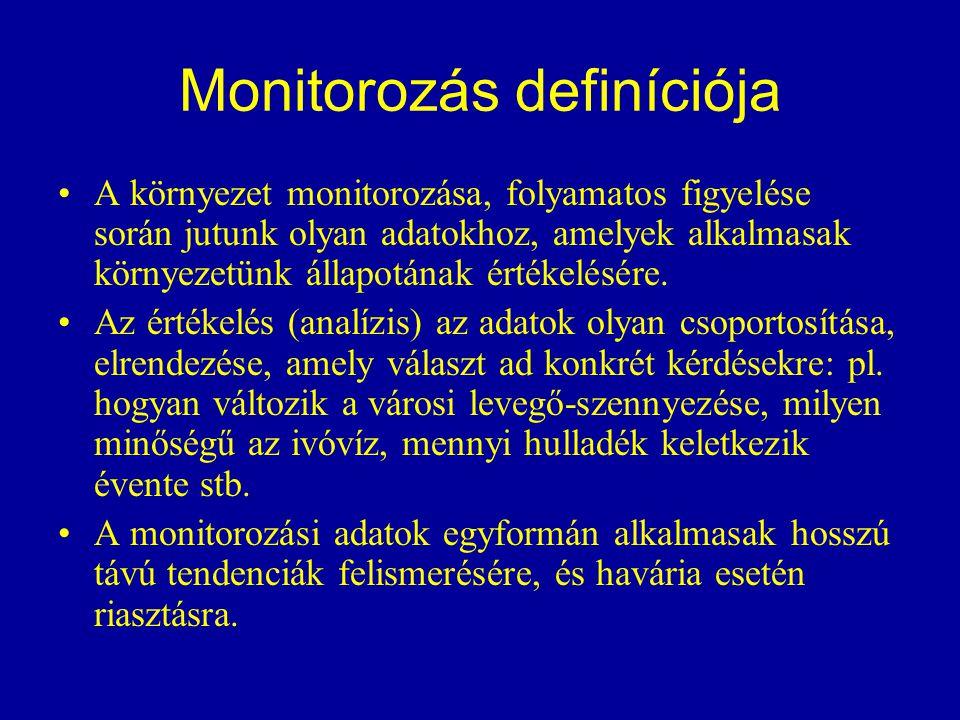 Monitorozás definíciója