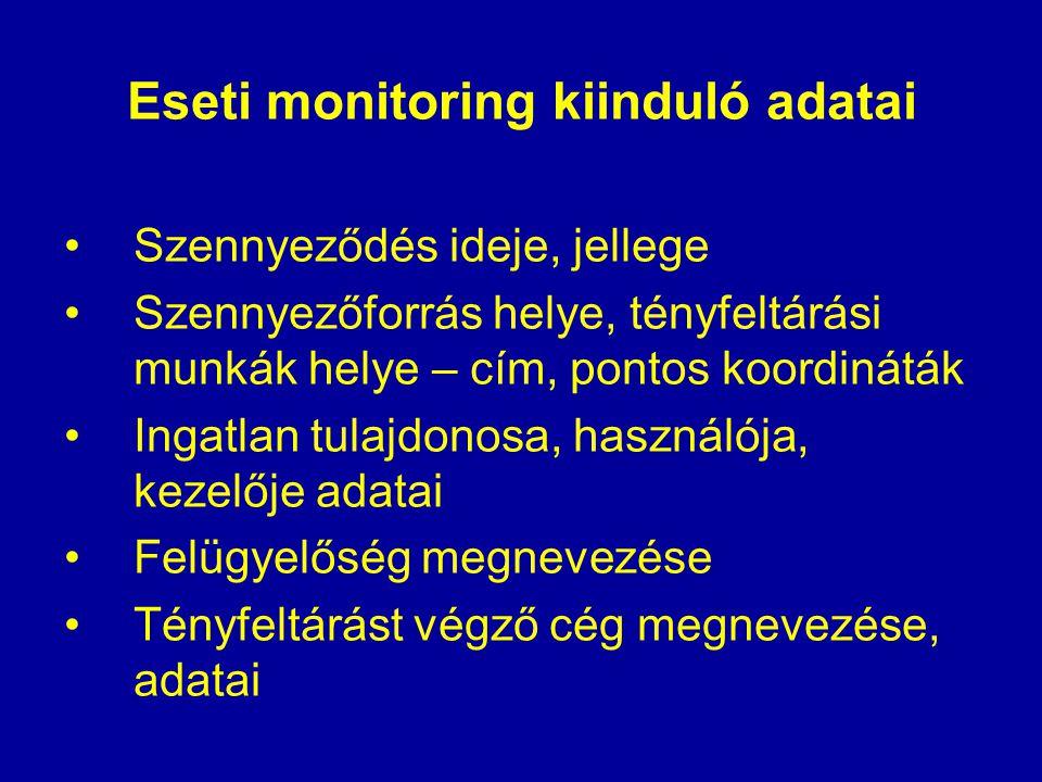 Eseti monitoring kiinduló adatai