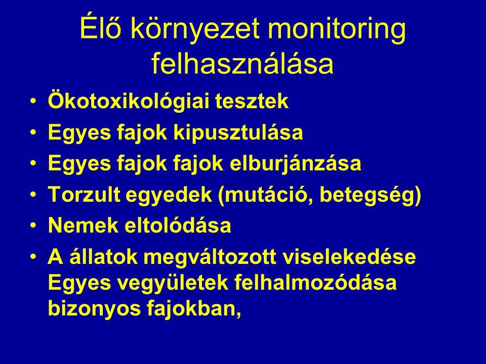 Élő környezet monitoring felhasználása