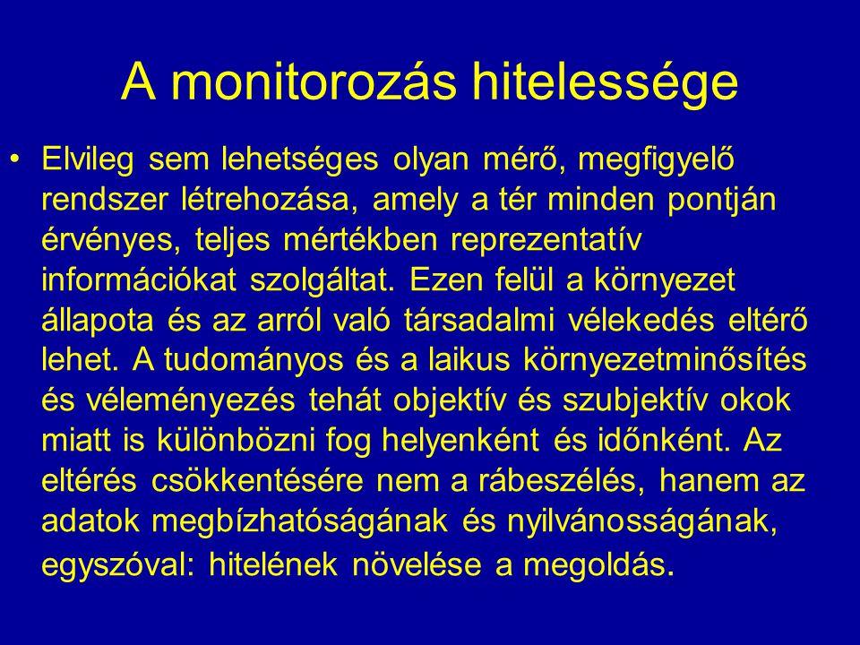 A monitorozás hitelessége