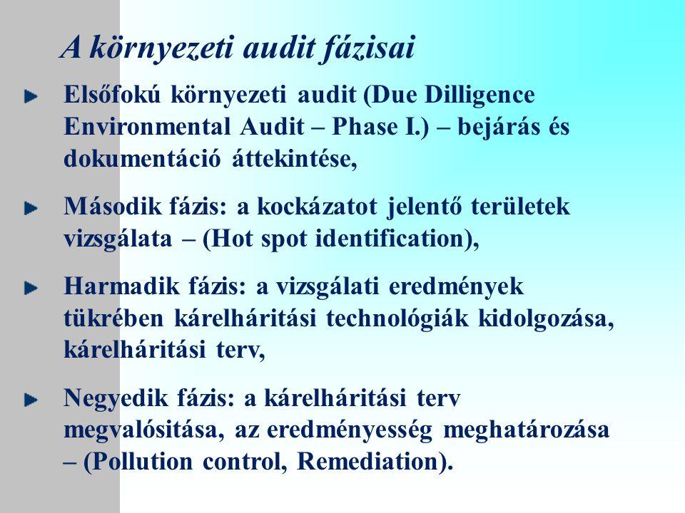 A környezeti audit fázisai