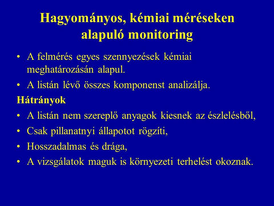 Hagyományos, kémiai méréseken alapuló monitoring