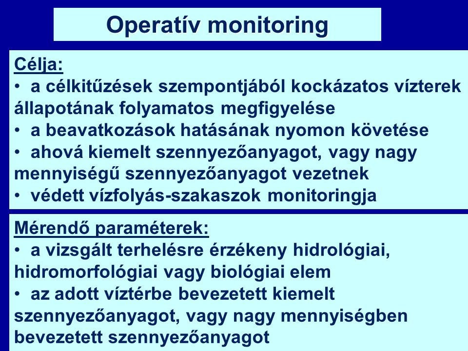 Operatív monitoring Célja: