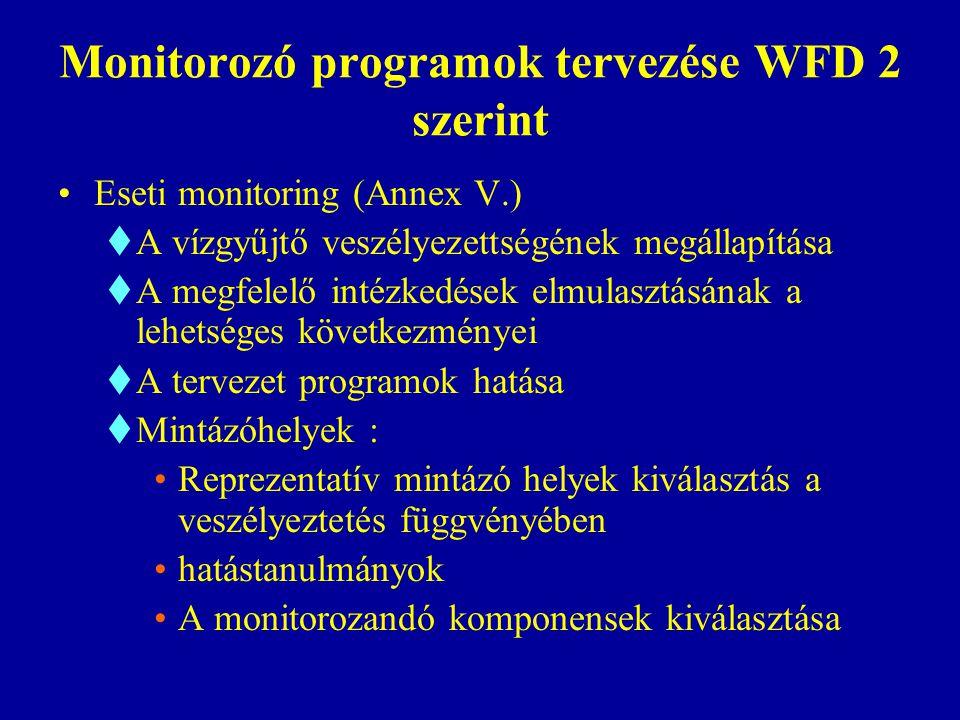 Monitorozó programok tervezése WFD 2 szerint