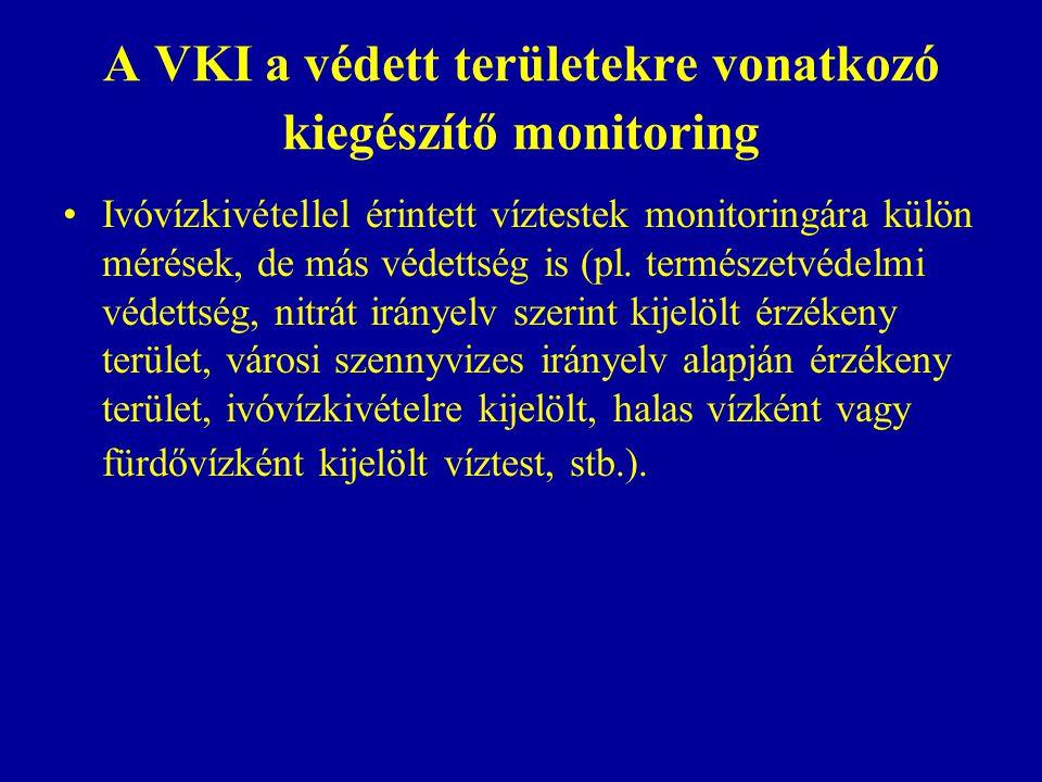 A VKI a védett területekre vonatkozó kiegészítő monitoring