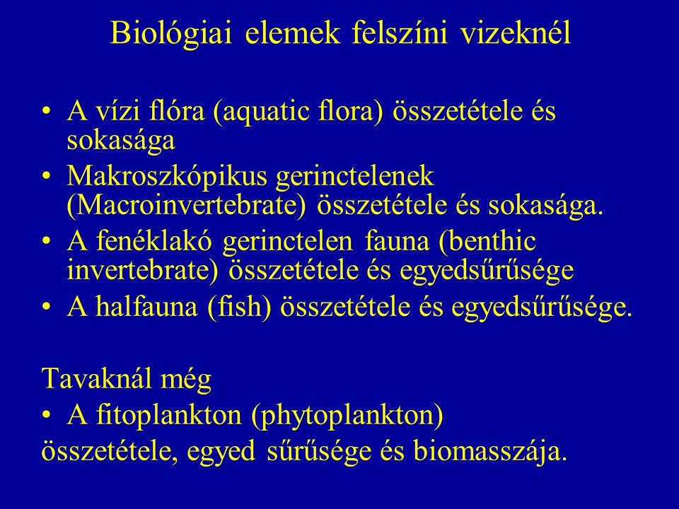 Biológiai elemek felszíni vizeknél