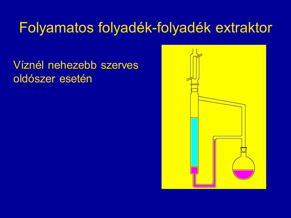 Folyamatos folyadék-folyadék extraktor