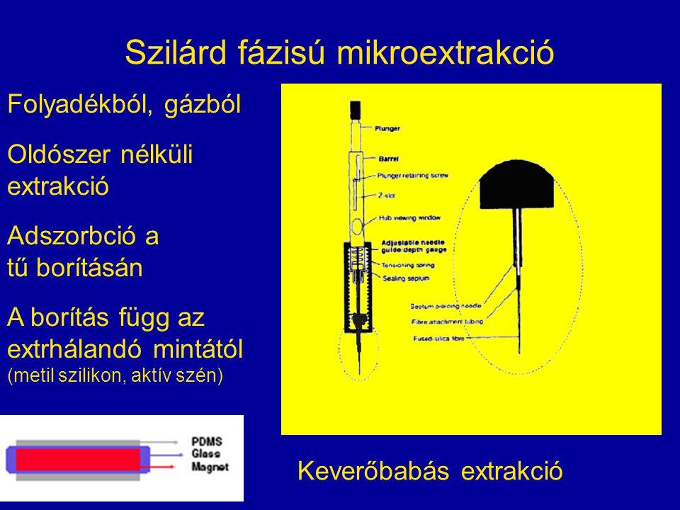 Szilárd fázisú mikroextrakció