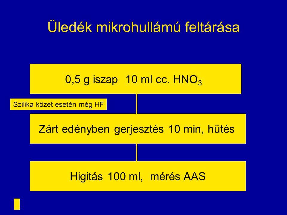 Üledék mikrohullámú feltárása