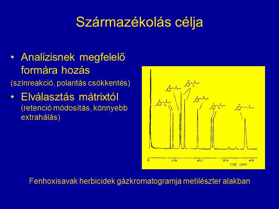 Fenhoxisavak herbicidek gázkromatogramja metilészter alakban