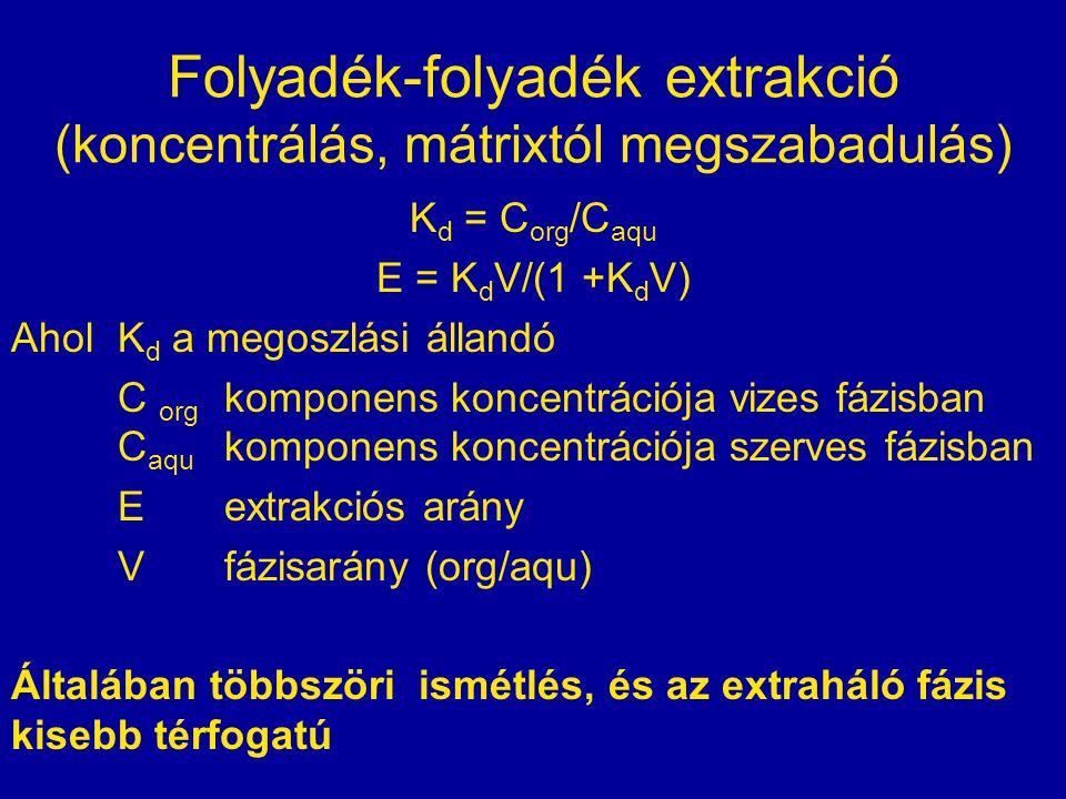 Folyadék-folyadék extrakció (koncentrálás, mátrixtól megszabadulás)