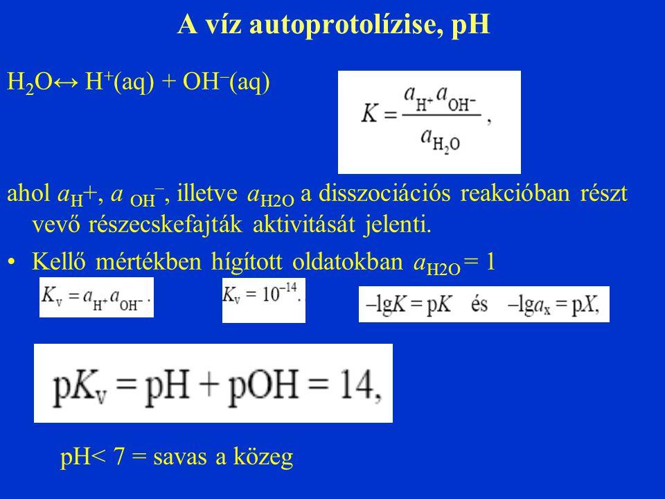 A víz autoprotolízise, pH