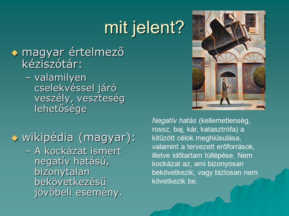mit jelent magyar értelmező kéziszótár: wikipédia (magyar):