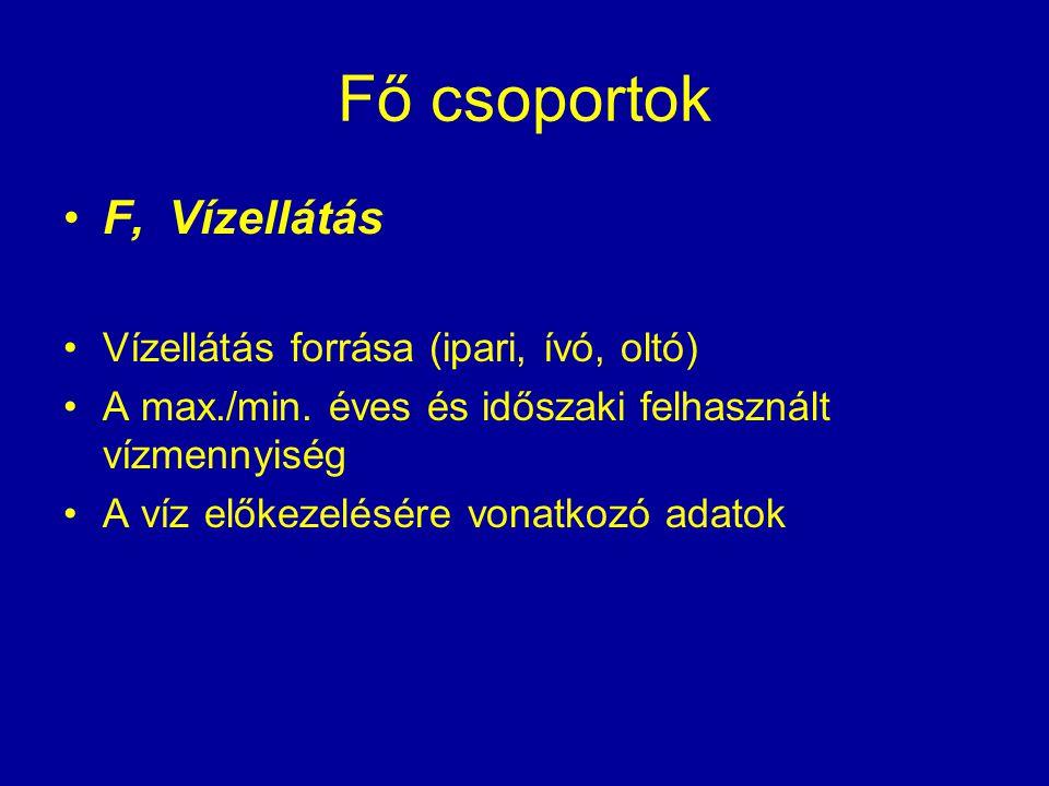 Fő csoportok F, Vízellátás Vízellátás forrása (ipari, ívó, oltó)