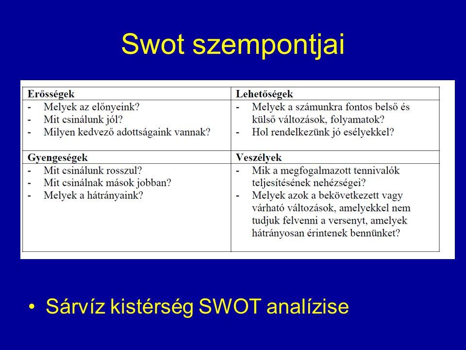 Swot szempontjai Sárvíz kistérség SWOT analízise