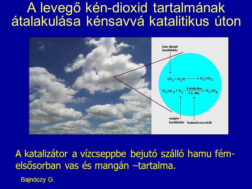 A levegő kén-dioxid tartalmának átalakulása kénsavvá katalitikus úton