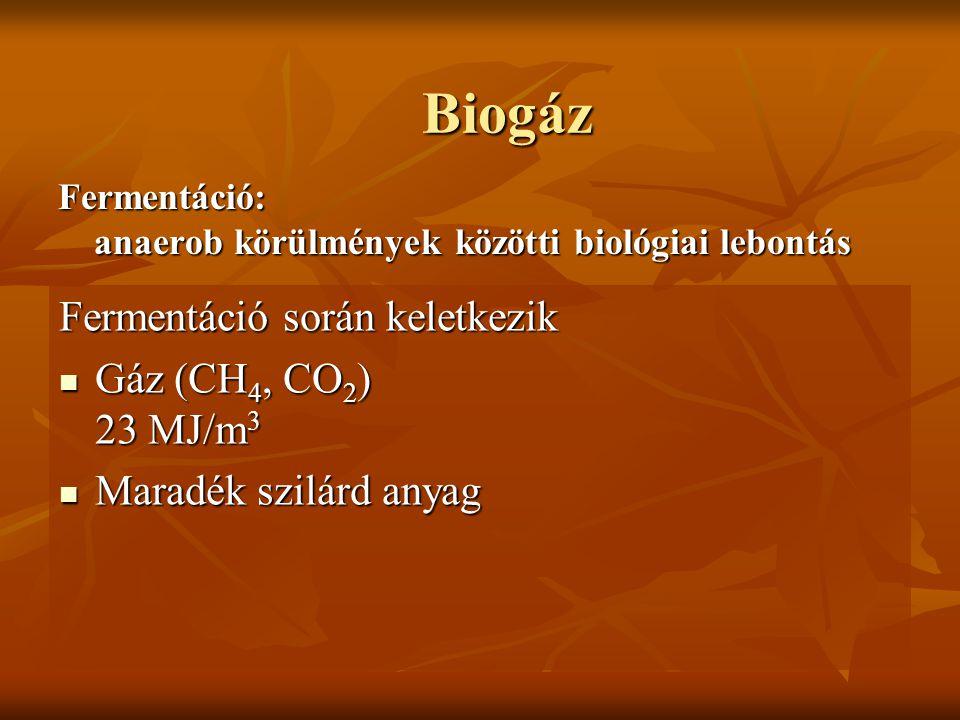 Biogáz Fermentáció során keletkezik Gáz (CH4, CO2) 23 MJ/m3