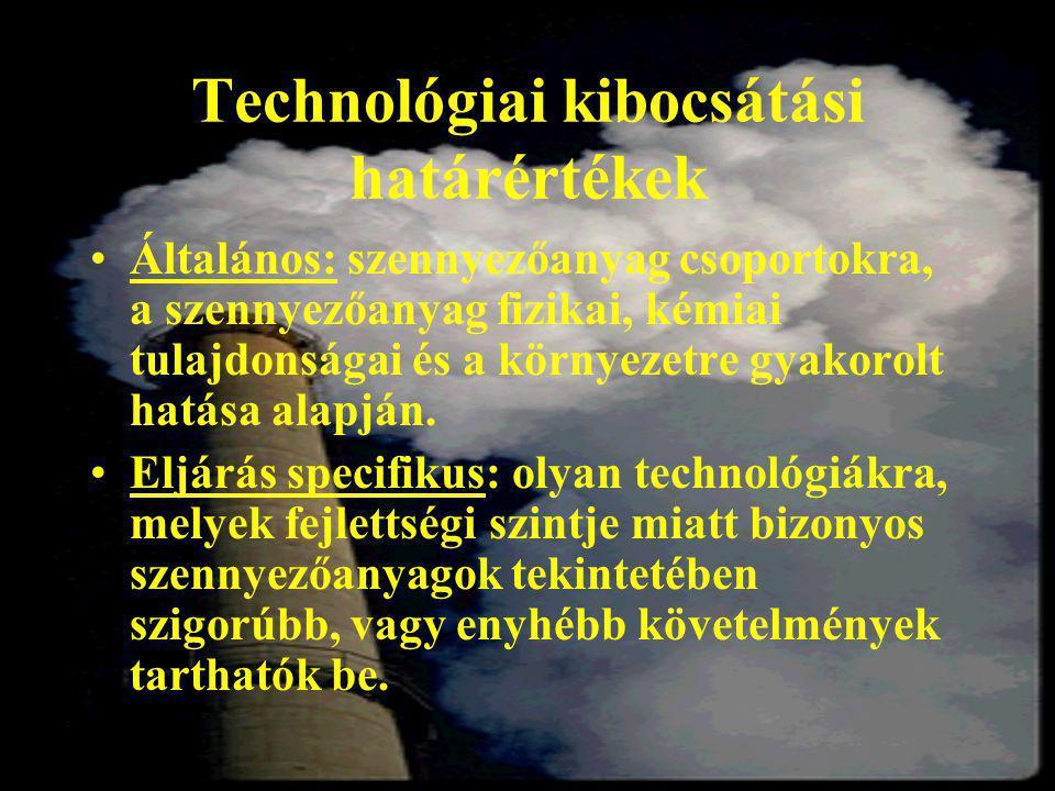 Technológiai kibocsátási határértékek