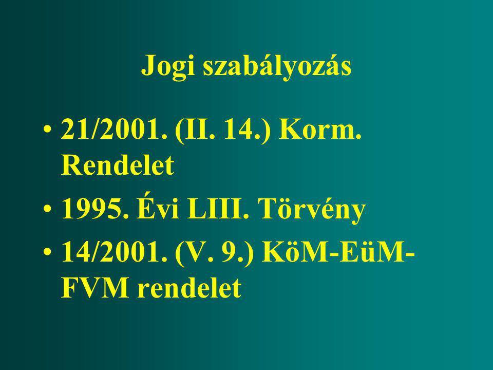 Jogi szabályozás 21/2001. (II. 14.) Korm. Rendelet.