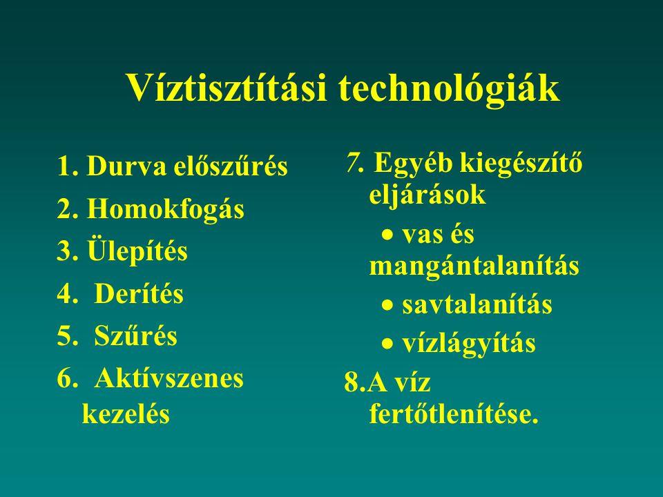 Víztisztítási technológiák