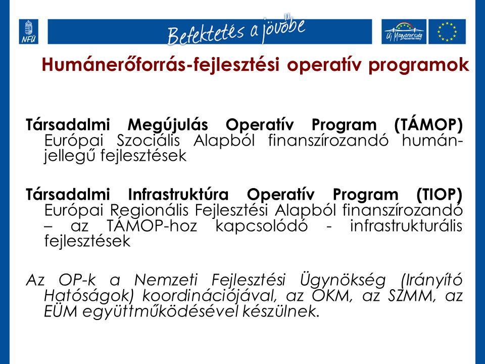 Humánerőforrás-fejlesztési operatív programok