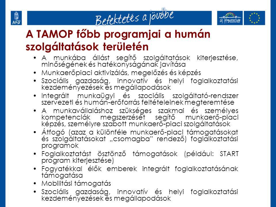 A TAMOP főbb programjai a humán szolgáltatások területén