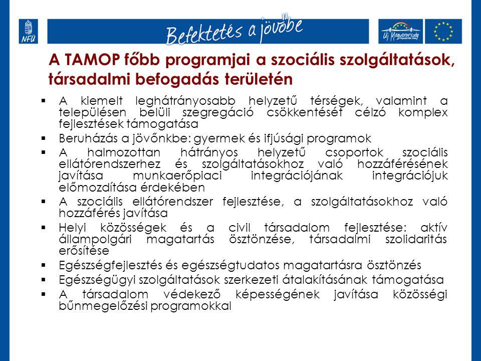A TAMOP főbb programjai a szociális szolgáltatások, társadalmi befogadás területén