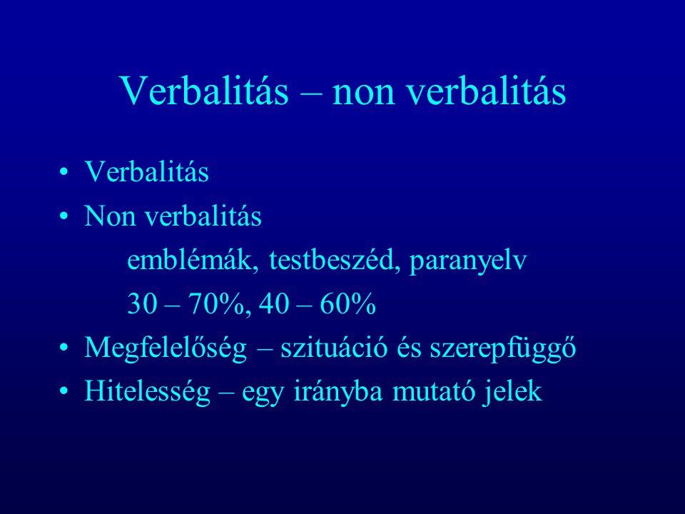 Verbalitás – non verbalitás