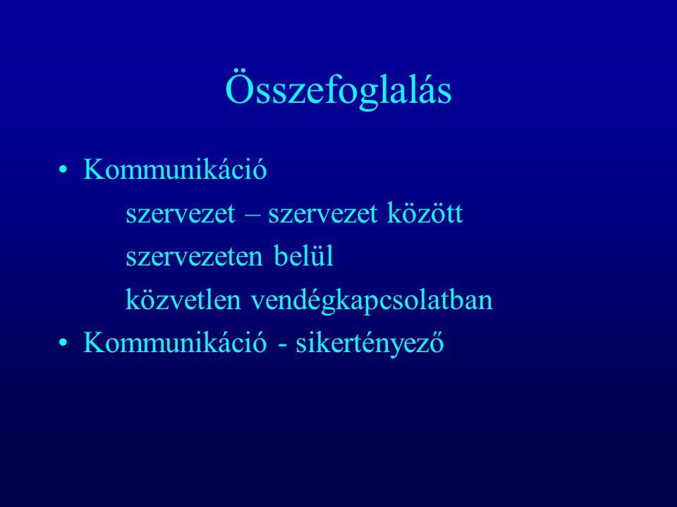 Összefoglalás Kommunikáció szervezet – szervezet között