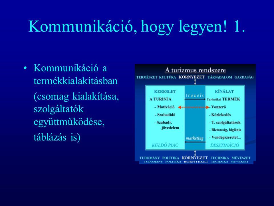 Kommunikáció, hogy legyen! 1.