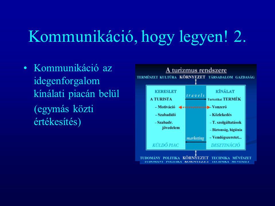 Kommunikáció, hogy legyen! 2.