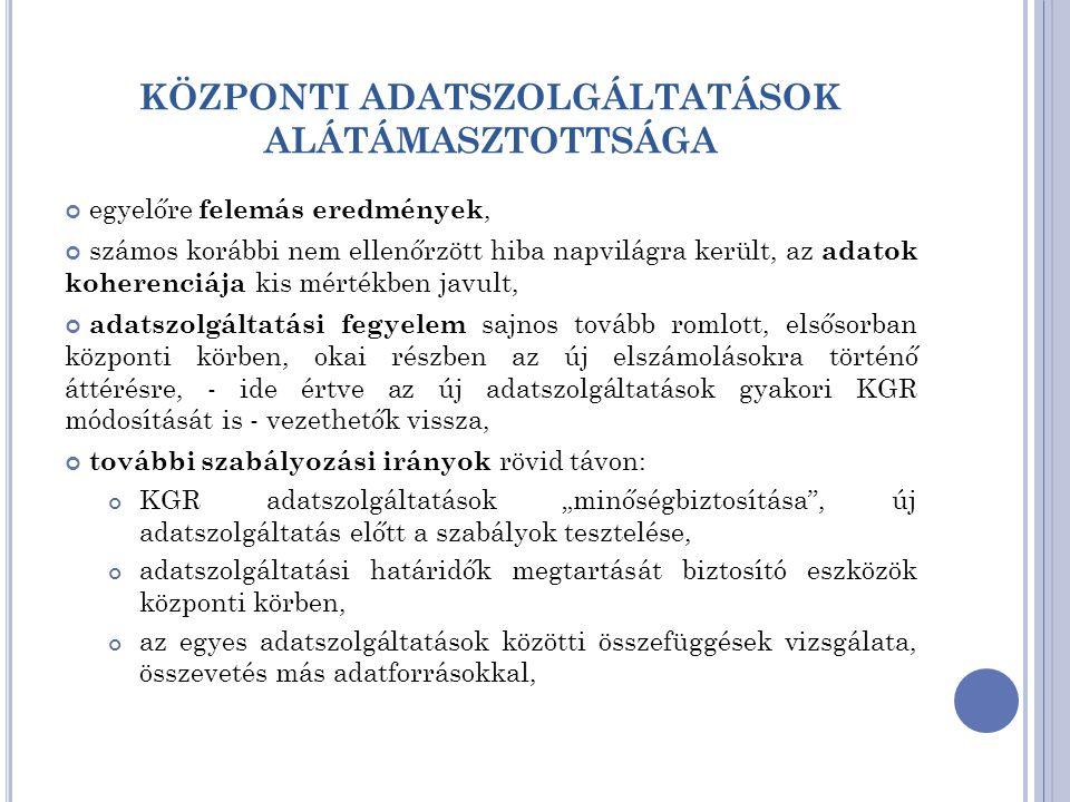 KÖZPONTI ADATSZOLGÁLTATÁSOK ALÁTÁMASZTOTTSÁGA