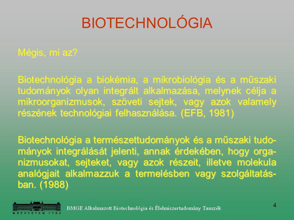 BIOTECHNOLÓGIA Mégis, mi az