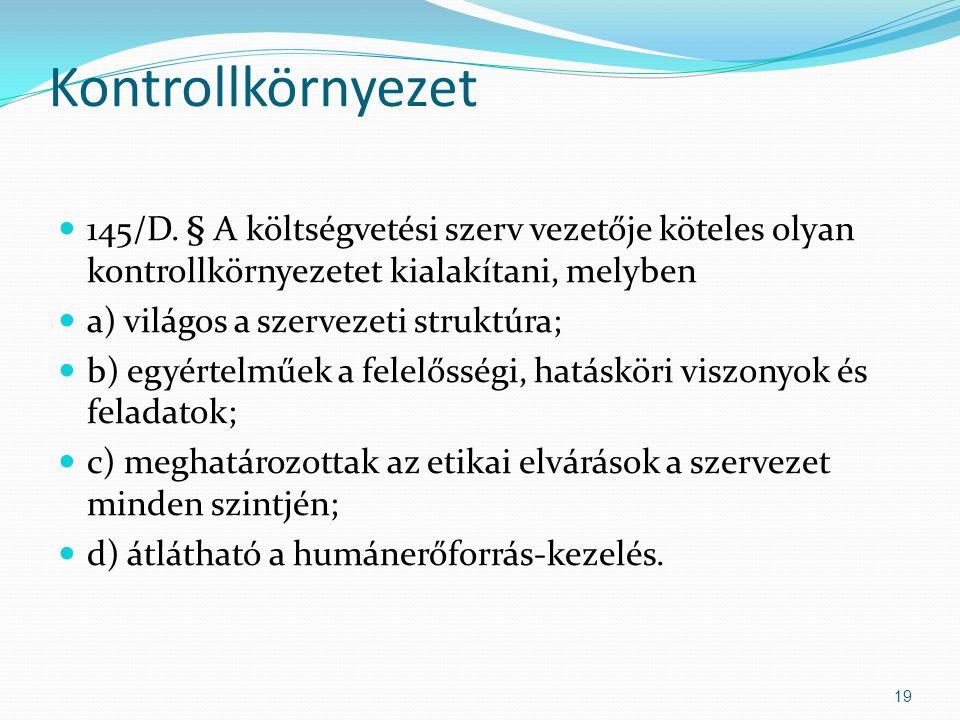 Kontrollkörnyezet 145/D. § A költségvetési szerv vezetője köteles olyan kontrollkörnyezetet kialakítani, melyben.